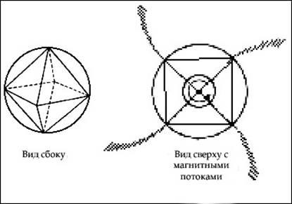 Дэвид Уилкок - Сдвиг Эпох